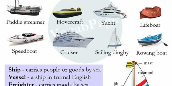 boats-vocabulary-in-english