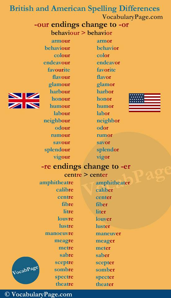 british-and-american-spelling-differences