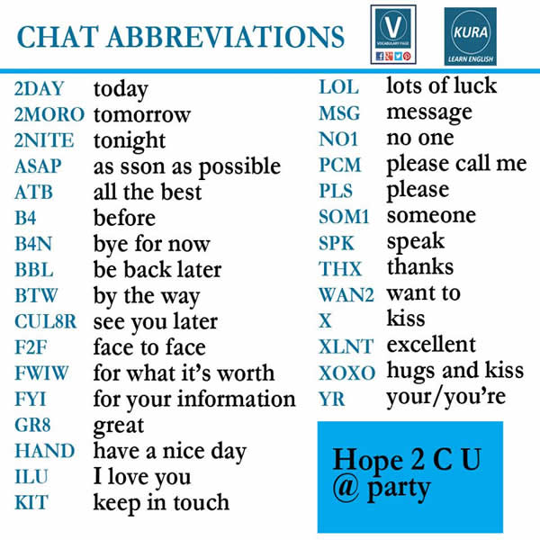 chat-abbreviations