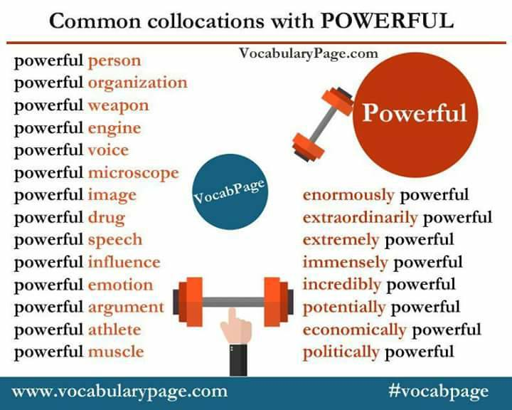 collocations-with-powerful