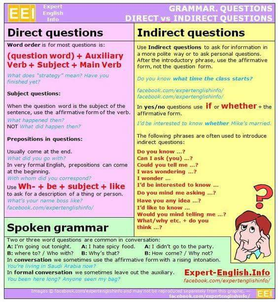 direct-and-indirect-questions