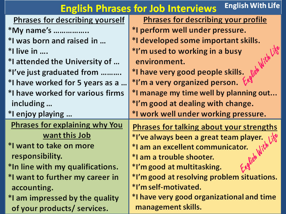 english-phrases-for-job-interviews