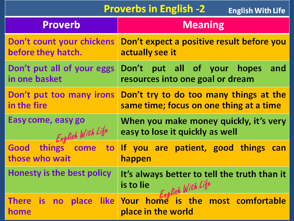 english-proverbs-2