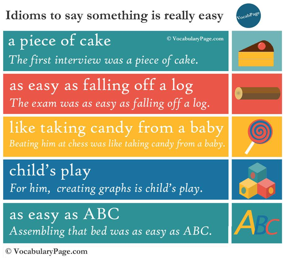 idioms-to-say-something-is-really-easy