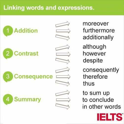 linking-words-and-expressions