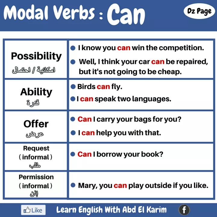 modal-verbs-can