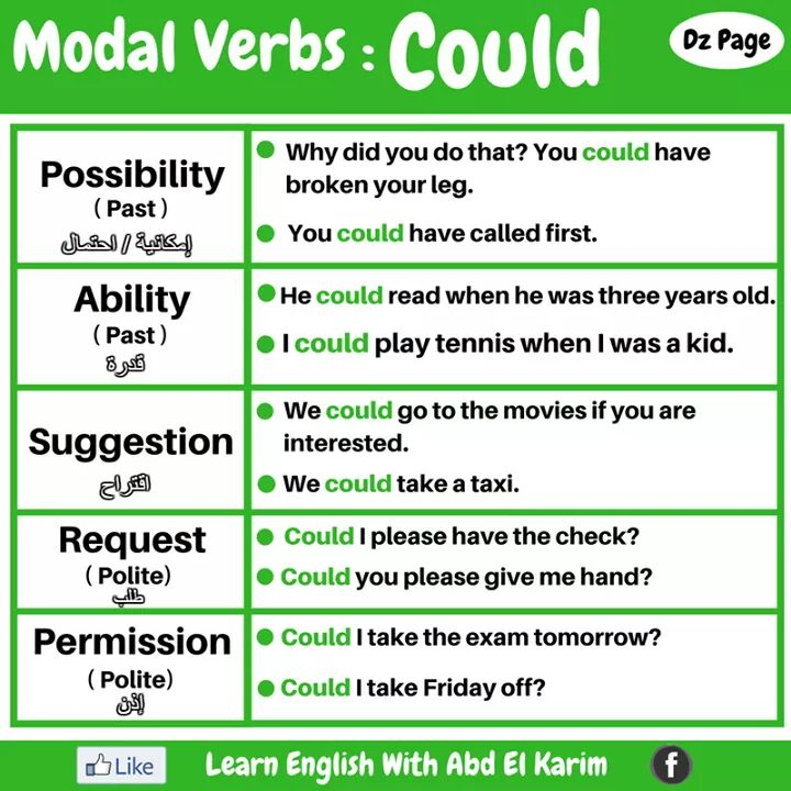 modal-verbs-could