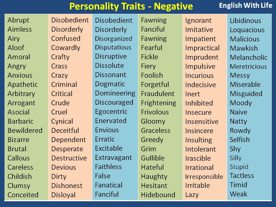 personality-traits-negative