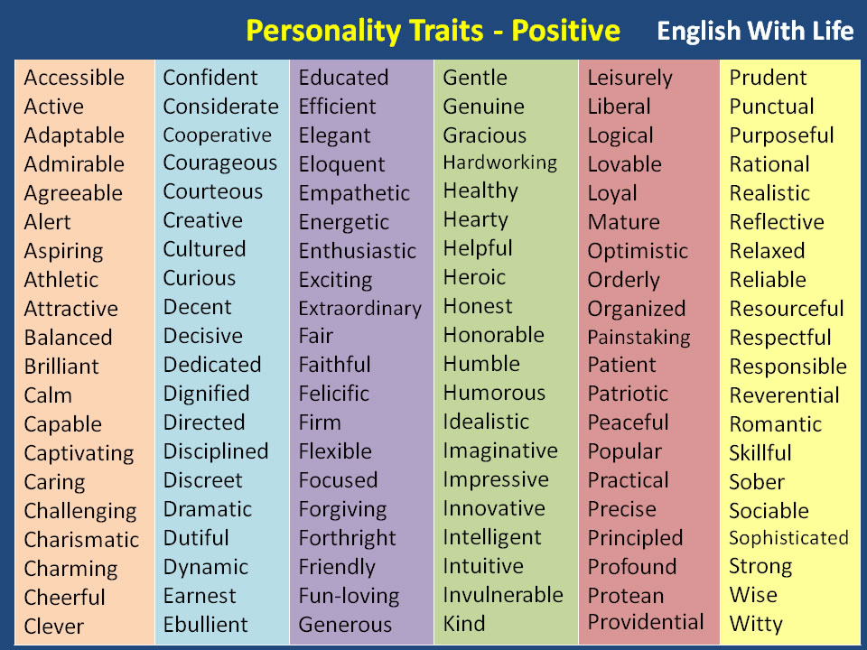 traits personality positive character english adjectives vocabulary words language characters general learn building essay materials visit patient reblog teaching materialsenglish