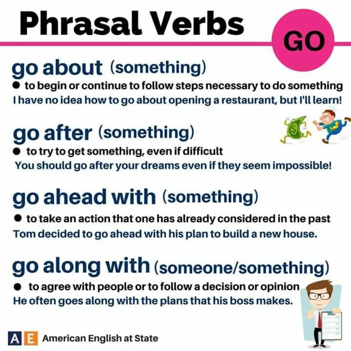longman phrasal verbs dictionary pdf