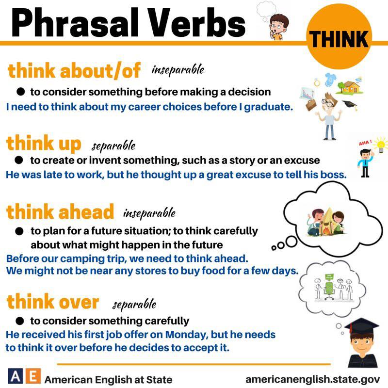 phrasal-verbs-with-think