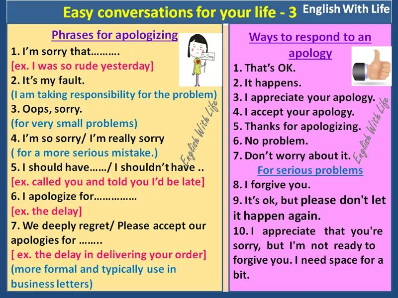Ways of apologising