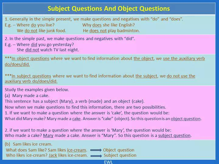 subject-questions-and-object-questions