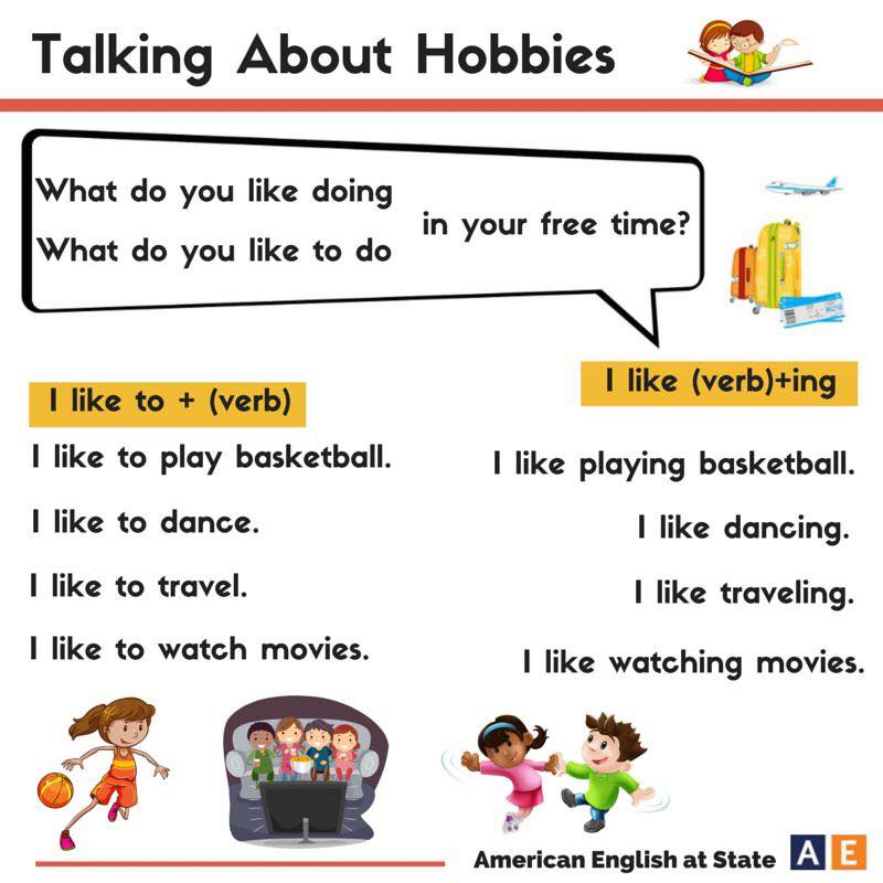 Talking About Hobbies in English - Materials For Learning