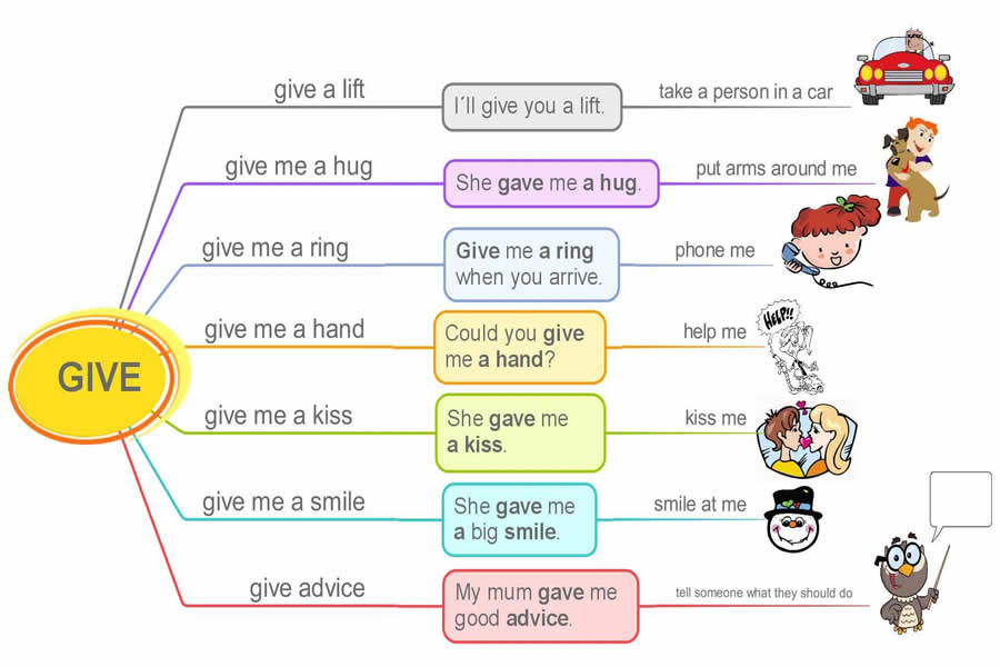 using-give-in-english