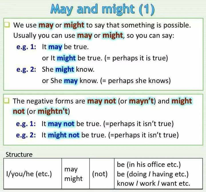 using-may-and-might-1