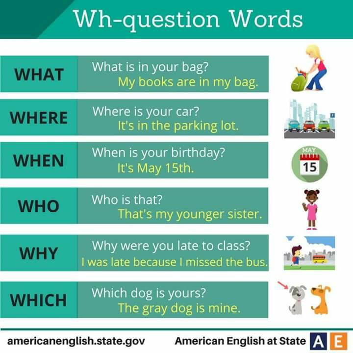 WH Question Words in English – Materials For Learning English