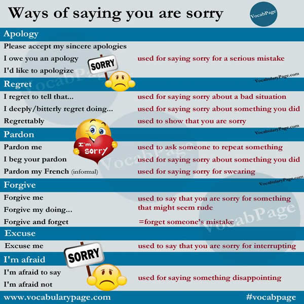 ways-of-saying-you-are-sorry