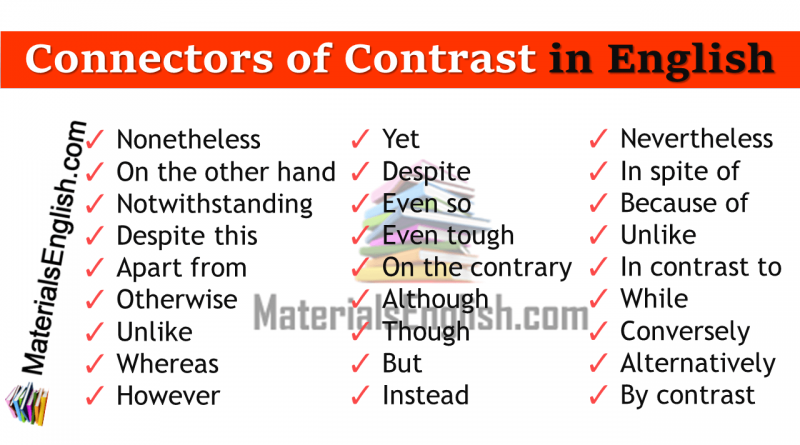 Connectors of Contrast in English
