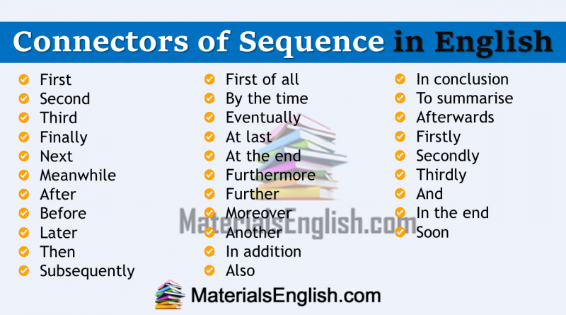 Connectors of Sequence in English