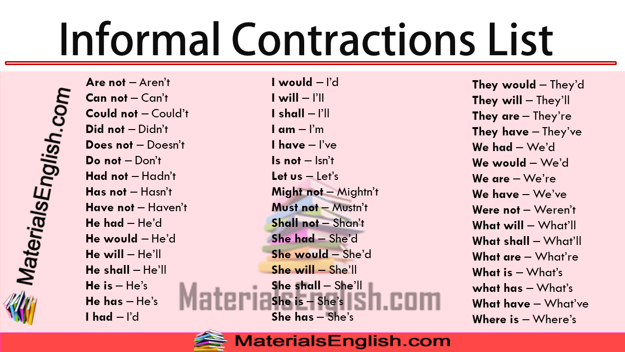 Informal Contractions List