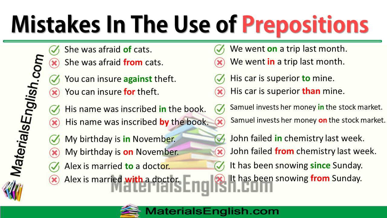 Mistakes In The Use of Prepositions