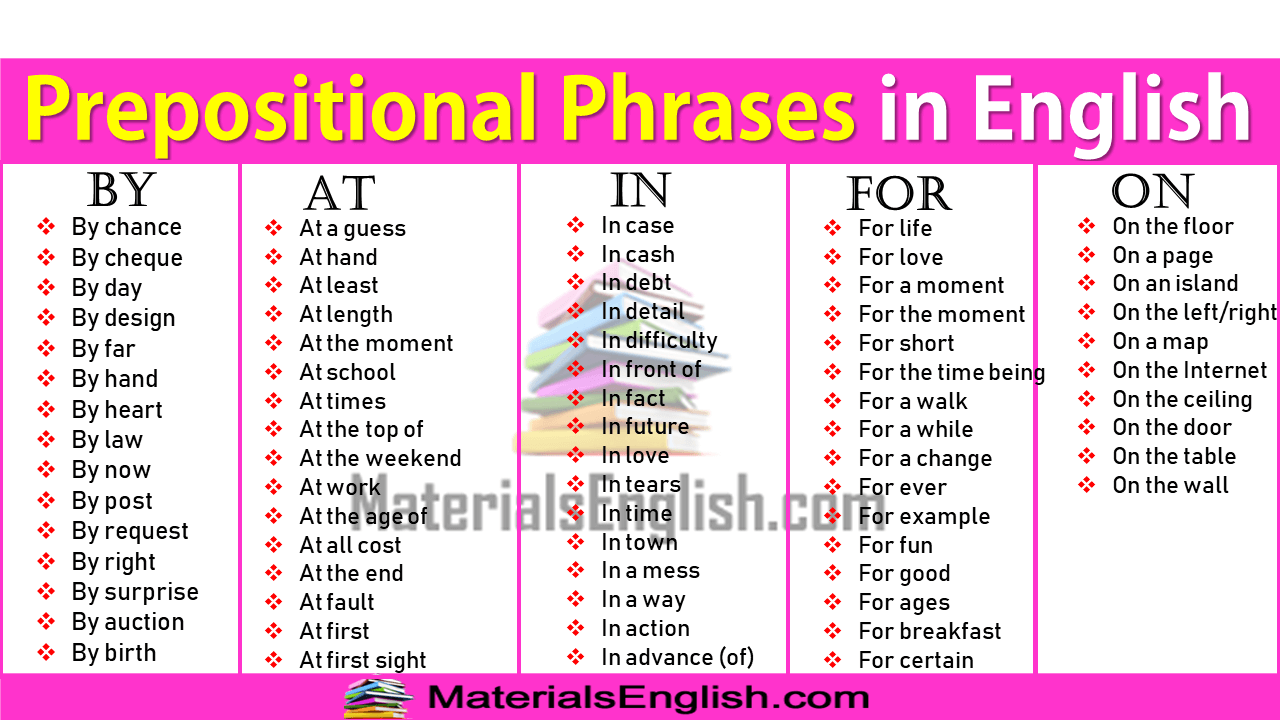 Prepositional Phrases in English