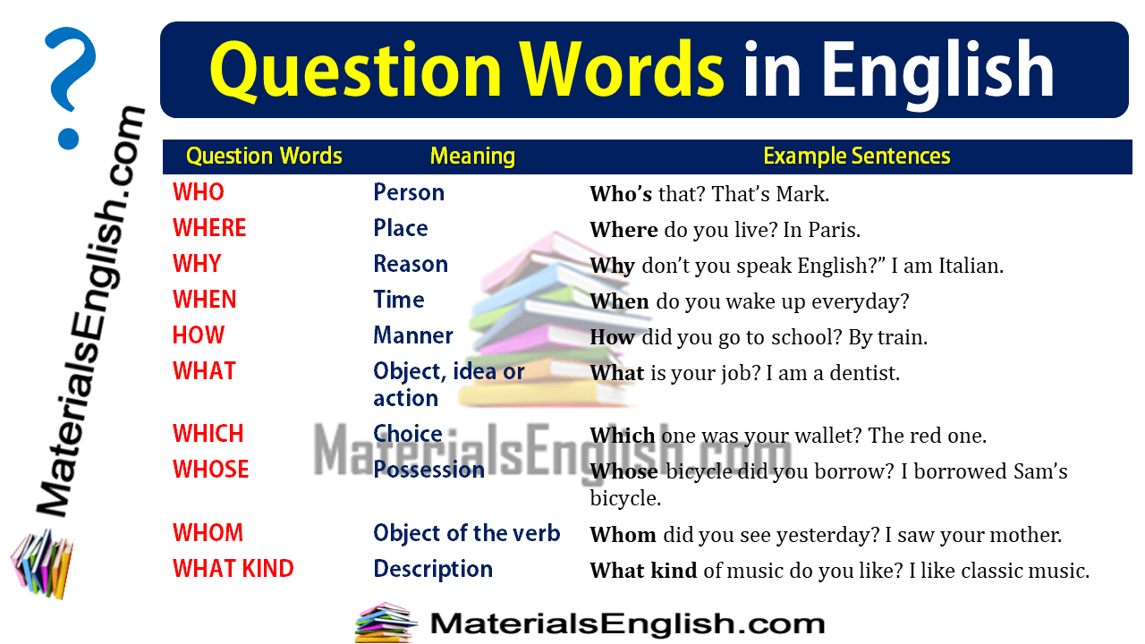 question words in english materials for learning english