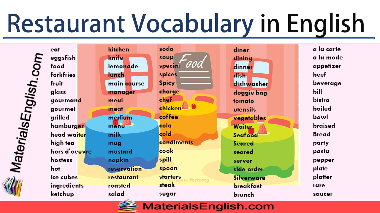 Restaurant Vocabulary in English