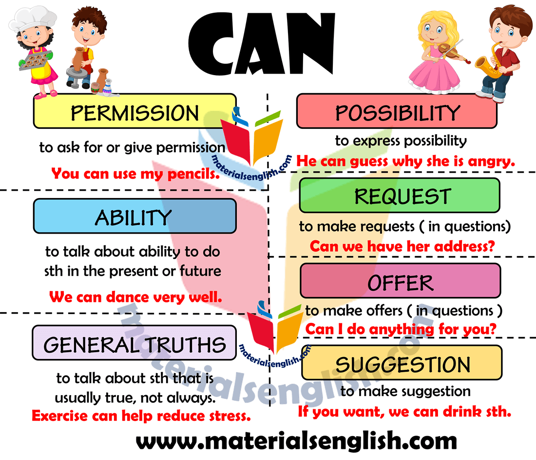Modal Verbs - Can in English