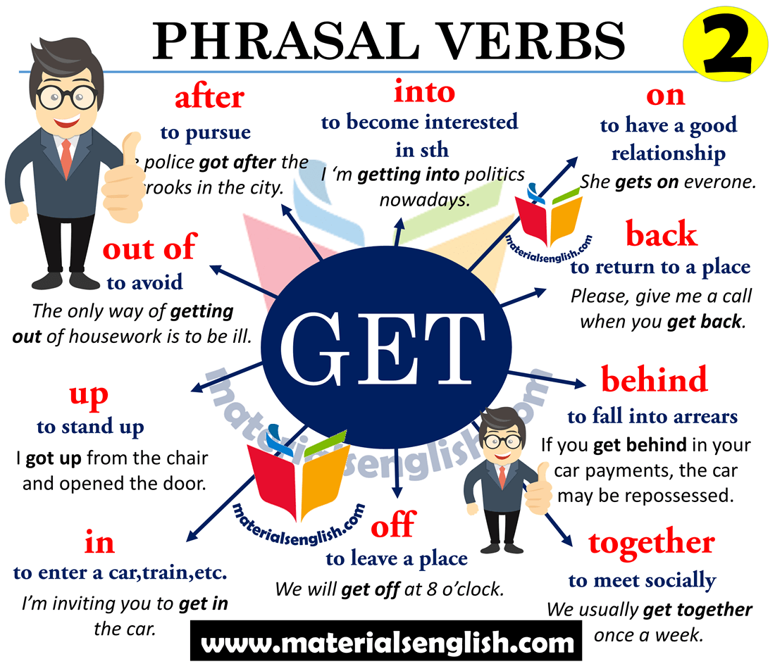 Phrasal Verbs with GET in English – Materials For Learning English