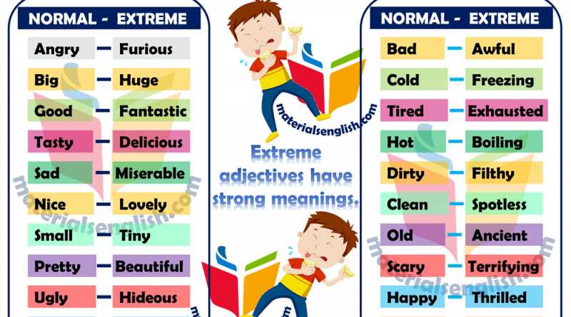 Extreme Adjectives in English