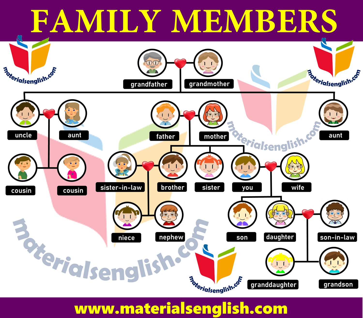 family members in english