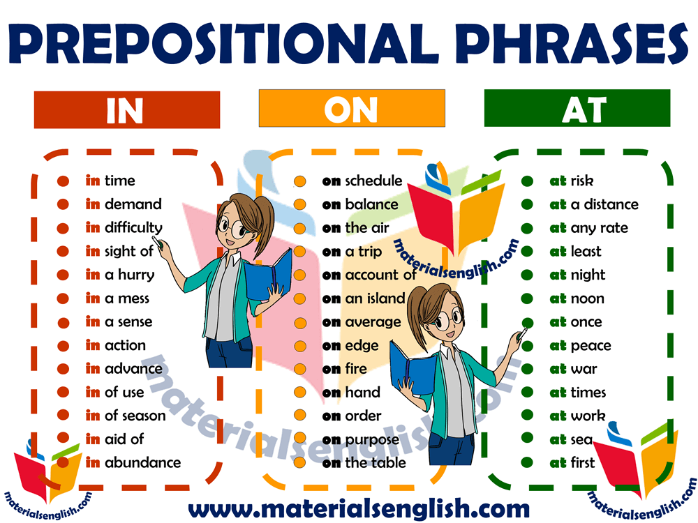 Prepositional Phrases with IN, ON, AT in English