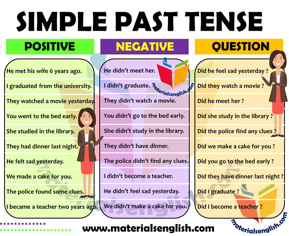 simple past tense example sentences in english