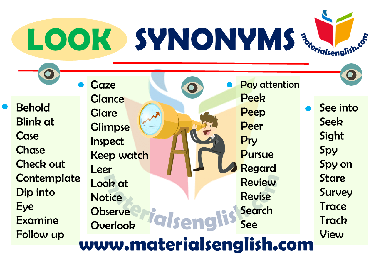 Synonym Words with LOOK in English