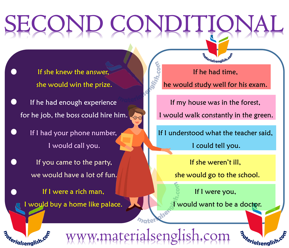 Conditional Sentences With Second Conditionals in English