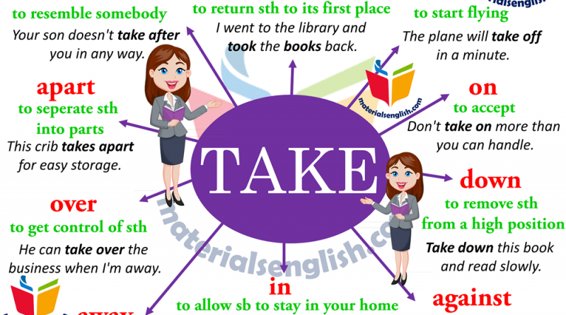 phrasal verbs with take in english